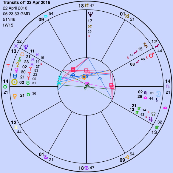 April 2016 Aspects and Lunations - The Oxford Astrologer